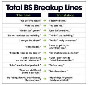 Credit: http://topcultured.com After reading this, relationship breakups still reign king though